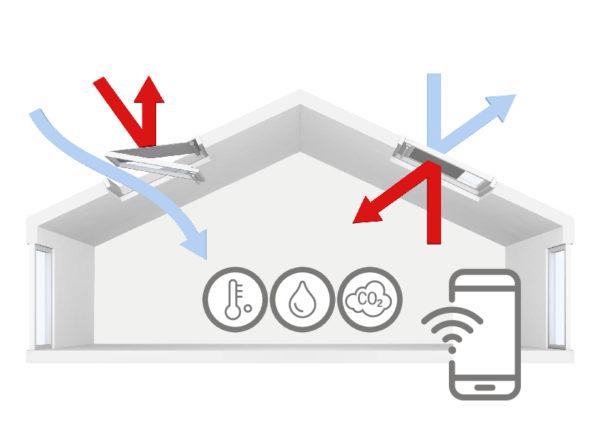 Dodatkowy, wewnętrzny czujnik klimatu poddasza VELUX ACTIVE (KLA 300 EU)
